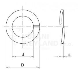 Podložka pérová čtvercová DIN 7980